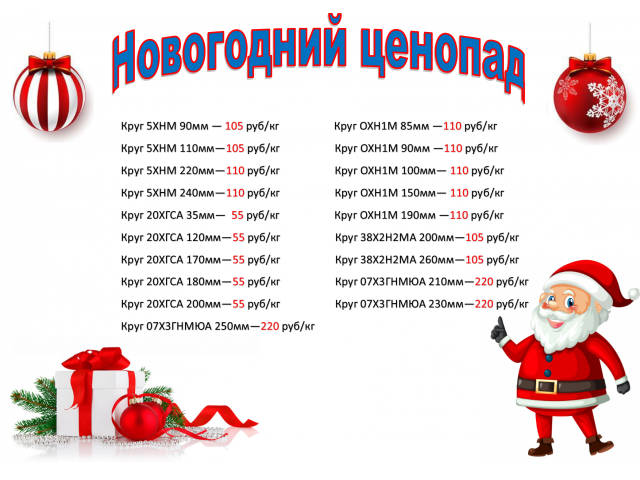 Новогодняя распродажа металлопроката - 2/2