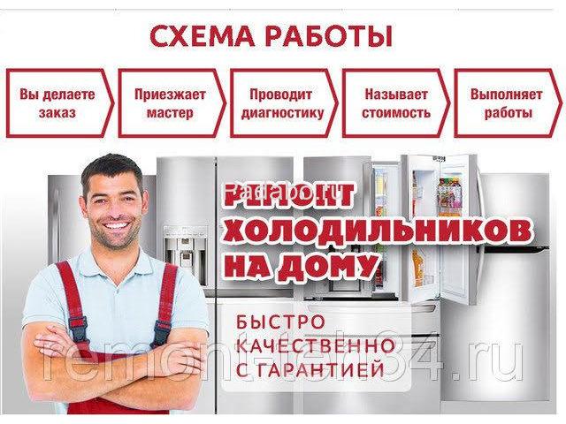 Срочный ремонт холодильников. - 4/5