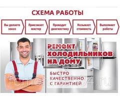 Срочный ремонт холодильников. - Изображение 4/5